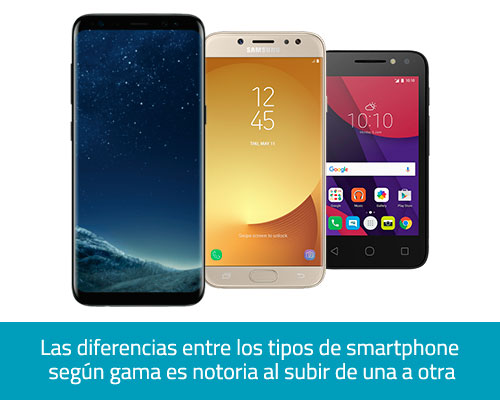 Tipos de moviles segun gama
